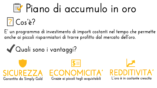 piano di accumulo
